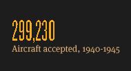 299,230